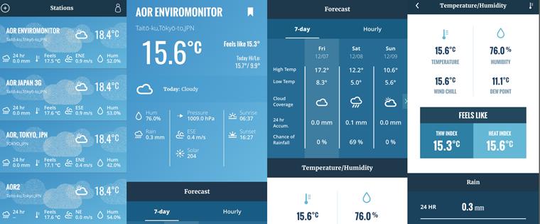 WeatherLink.app スクリーンショット