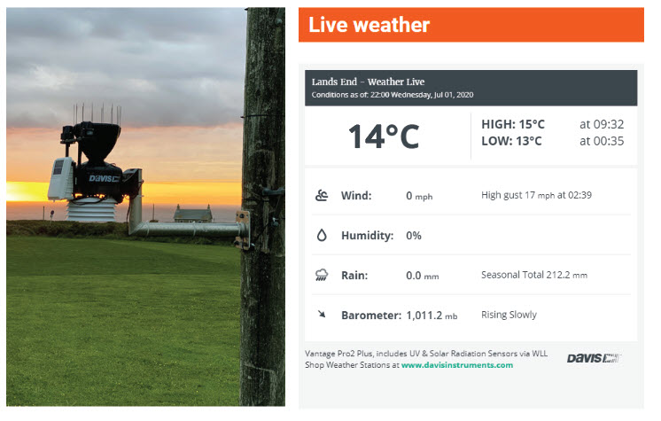 Vantage Pro2 Weather Data at Land's End